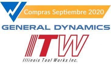 Illinois Tool Works y General Dynamics. Compras de Septiembre 2020