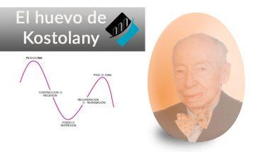 El huevo de Kostolany. Los ciclos de mercado